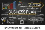 business plan concept hand... | Shutterstock . vector #288186896