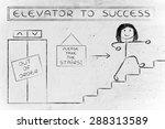 concept of success requiring...   Shutterstock . vector #288313589