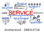 service concept with business... | Shutterstock . vector #288313718