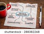 project management flow chart... | Shutterstock . vector #288382268