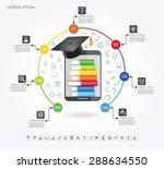 e learning infographic template.... | Shutterstock .eps vector #288634550