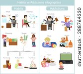 habits and addictions... | Shutterstock .eps vector #288764330