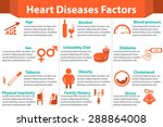 heart disease factors... | Shutterstock .eps vector #288864008