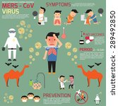 mers cov  middle east... | Shutterstock .eps vector #289492850
