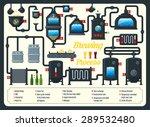 Beer Brewing Process ...