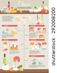 Cheese And Wine Production...