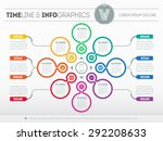 web template for circle diagram ... | Shutterstock .eps vector #292208633
