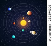 Solar System Planets With...