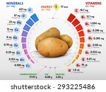 vitamins and minerals of potato ... | Shutterstock .eps vector #293225486