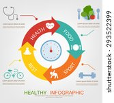 healthy infographic with food... | Shutterstock .eps vector #293522399