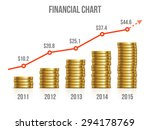 Financial Chart. Diagram Of...