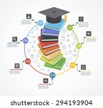 books steps of education... | Shutterstock .eps vector #294193904