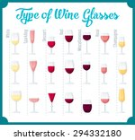 Types Of Wine And Glasses...
