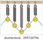 simple harmonic motion   Shutterstock .eps vector #295720796