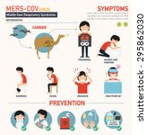 mers cov  middle east... | Shutterstock .eps vector #295862030