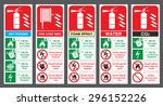 Set Of Safety Labels. Fire...