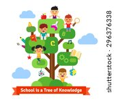 school tree of knowledge and... | Shutterstock .eps vector #296376338