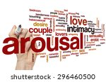 Small photo of Arousal word cloud concept
