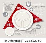 vector illustration of healthy... | Shutterstock .eps vector #296512760