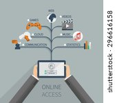 online users access to a...
