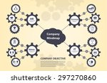 mindmap brainstorm the gear... | Shutterstock .eps vector #297270860