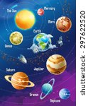 Solar System Of Planets  Vecto...