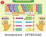 keyboard finger chart  left and ... | Shutterstock .eps vector #297853160