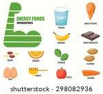 energy foods infographics | Shutterstock .eps vector #298082936
