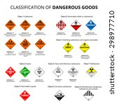 classification of dangerous... | Shutterstock .eps vector #298977710