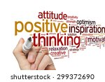 Small photo of Positive thinking concept word cloud background
