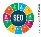 search engine optimization seo... | Shutterstock .eps vector #299536484