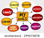 my goals mind map business... | Shutterstock .eps vector #299673878