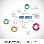 refer a friend community... | Shutterstock .eps vector #300128213