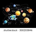 solar system  isolated on black ... | Shutterstock .eps vector #300203846