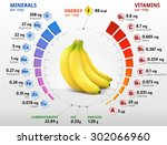 vitamins and minerals of banana ... | Shutterstock .eps vector #302066960
