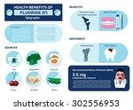 health benefits trace essential ... | Shutterstock .eps vector #302556953