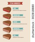 infographic chart of steak... | Shutterstock .eps vector #302818880