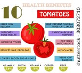 10 Health Benefits Information...