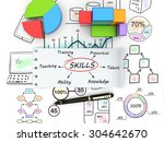 business skills  handwritten on ... | Shutterstock . vector #304642670