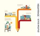 Business Education Concept...