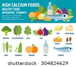 set of high calcium. vitamins... | Shutterstock .eps vector #304824629