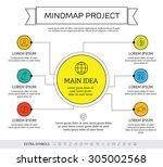 mindmap  scheme infographic... | Shutterstock .eps vector #305002568