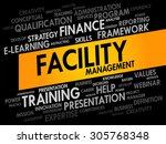 Facility Management Word Cloud...