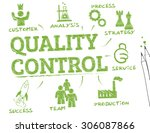 quality control. chart with... | Shutterstock .eps vector #306087866