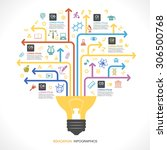 tree of knowledge. the concept... | Shutterstock .eps vector #306500768