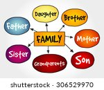 family mind map concept | Shutterstock .eps vector #306529970