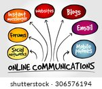 online communications mind map  ... | Shutterstock .eps vector #306576194