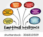 emotional intelligence mind map ... | Shutterstock .eps vector #306810509