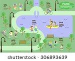 Park Activity Infographic.