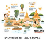 Travel Thailand Infographic
